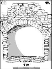 Detailzeichnung des SW' Mauerbogen im Brunnenschacht  von  Birkenreuth.