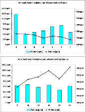 Bariumgehalte in Bachsedimenten und  Wässern des Hembachgebiets