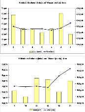 Urangehalte in Bachsedimenten und  Wässern des Hembachgebiets