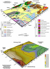 Geologisches und hydrographisches Blockbild sowie Blockbild des tektonischen Bezugshorizontes im Stadtgebiet von Nürnberg.