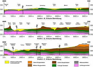 Geologisch-/tektonische Profilschnitte mit den Paläotälern im Stadtgebiet von Nürnberg.