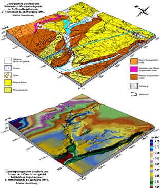 Geologisches und geomorphologisches Blockbild des Schwarzach-/Gauchsbachgebietes bei Schloss Kugelhammer (Ldkr. Roth)