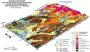 Geologisches Blockbild des s�d�stlichen N�rnberger Reichswaldes
