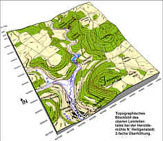 Topographisches Blockbild des Oberen Leinleitertales bei der Heroldsmühle nördlich Heiligenstadt/Ofr.