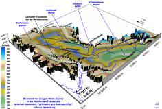 Blockbild des tektonischen Bezugshorizontes der Dogger-Malm-Grenze in der Nördlichen Frankenalb.