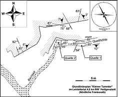 """Grundlinienplan nebst tektonischen Elementen des """"Kleinen Tummler"""" im Trockental der Leinleiter 935 m NNE´ der Heroldsmühle"""