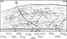 """Kluft- und Störungstektonik in den Werkkalkfelsen an den Leinleiterquellen """"Q1"""" bis """"Q3"""" 270 m N´ der Heroldsmühle."""