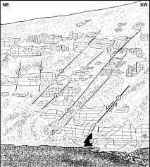 """Kluft- und Störungstektonik am """"Unteren Tummler"""" im Trockental der Leinleiter 535 m NNE´ der Heroldsmühle"""