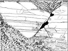 """Detailaufnahme des an Kluft- und Störungstektonik angelegten Mundlochs des """"Unteren Tummler"""" im Trockental der Leinleiter 535 m NNE´ der Heroldsmühle"""