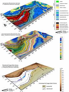 Geologisches und geomorphologisches Blockbild sowie Blockbild der Dogger-Malm-Grenze im Lillachtal zwischen Dorfhaus und Lillachquelle