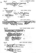 Die wichtigsten neueren Theorien zur Entstehung der Münchberger Gneismasse