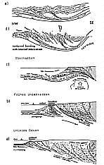 Die Entstehung der M�nchberger Gneismasse in deckentheoretischer Vorstellung