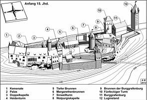3D-Darstellung der Burg zu Nürnberg Anfang 15. Jhd.