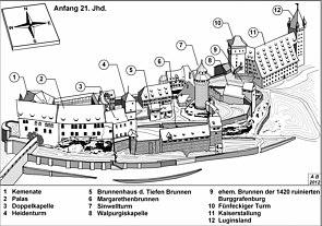 3D-Darstellung der Burg zu Nürnberg Anfang 21. Jhd.