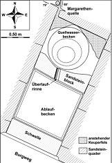 Grundlinienplan des Margarethenbrunnen nebst Aufnahme der tektonischen Trennflächen.
