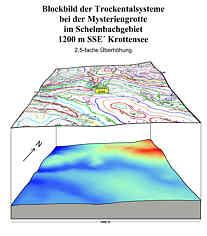 Trockentalsysteme im Gebiet der Mysteriengrotte 1200 m SSE´ Krottensee