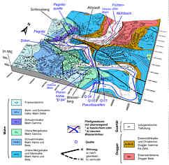 Geologisches und hydrographisches Blockbild des Gebiets von Pegnitz/Ofr.; 2,5 fache Überhöhung. Nach Angaben von V. FREYBERG (1961) und BAIER (2015).