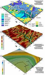 Geologisches, geomorphologisches und hydrographisches sowie tektonisches Blockbild des Karstgebiets von Schirradorf
