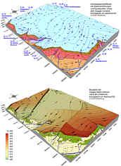 Blockbild der Karstwasseroberfläche mit Abstromrichtungen und den Karstquellen Q_01 bis Q_15 (oben) sowie Blockbild des tektonischen Bezugshorizontes der Dogger-Malm-Grenze mit Verbiegungs- und Bruchtektonik (unten) im Karstgebiet um Seidmar/Ofr. (Nördliche Frankenalb); 2,5-fache Überhöhungen.