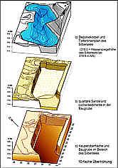 Blockbild Keuperoberfläche u. Deponiekörper im Silbersee
