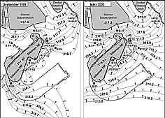 Flächenmodell Grundwasserströme 09/99 u. 03/00