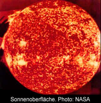 Sonnenoberfl�che