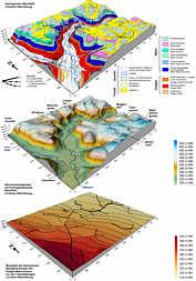 Geologisches Blockbild (oben), geomorphologisches und hydrographisches Blockbild (Mitte) sowie Blockbild des tektonischen Bezugshorizontes der Dogger-Malm-Grenze mit Verbiegungs- und Bruchtektonik (unten) im Karstgebirge von Streitberg (Nördliche Frankenalb); 2,5-fache Überhöhungen.