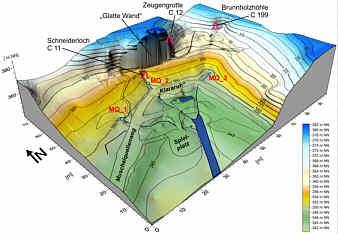 """3D-Blockbild der """"Klararuh"""" ENE' Streitberg mit der """"Glatten Wand"""", der Muschelquelle, dem Schneiderloch, der Zeugengrotte und der Brunnsteinhöhle."""