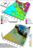 geologische Blockbilder des Raumes Sulzbach/Rosenberg-Amberg