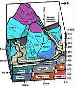 geol. Blockbild d. Wasserberges